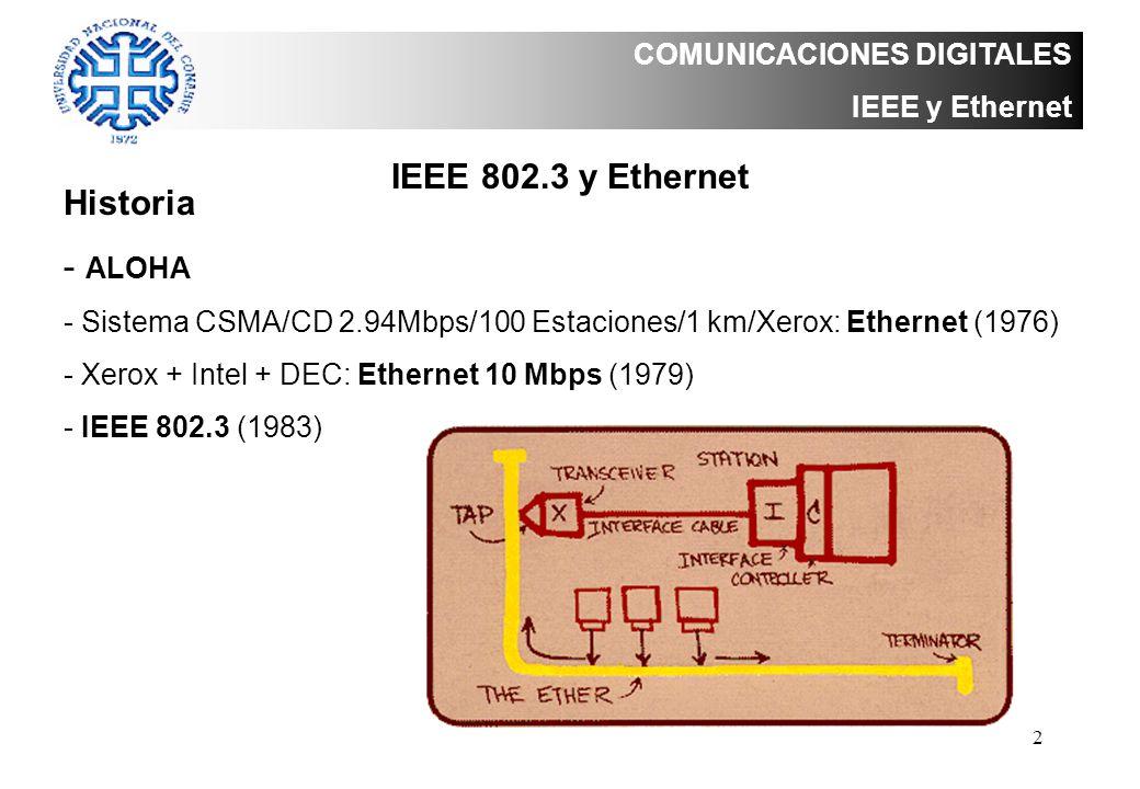 2 COMUNICACIONES DIGITALES IEEE y Ethernet IEEE 802.3 y Ethernet Historia - ALOHA - Sistema CSMA/CD 2.94Mbps/100 Estaciones/1 km/Xerox: Ethernet (1976