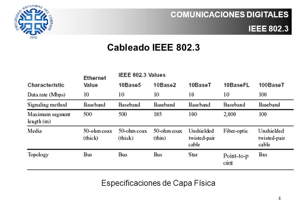 5 COMUNICACIONES DIGITALES IEEE 802.3 Cableado IEEE 802.3 – 10Base5 - Sistema Ethernet Original -Cable Coaxial Grueso -Marcas cada 2.5m - Segmentos de 500m - Hasta 4 Repetidores - Conectores Tipo Vampiro - Muy Confiable - Pesado e Incómodo