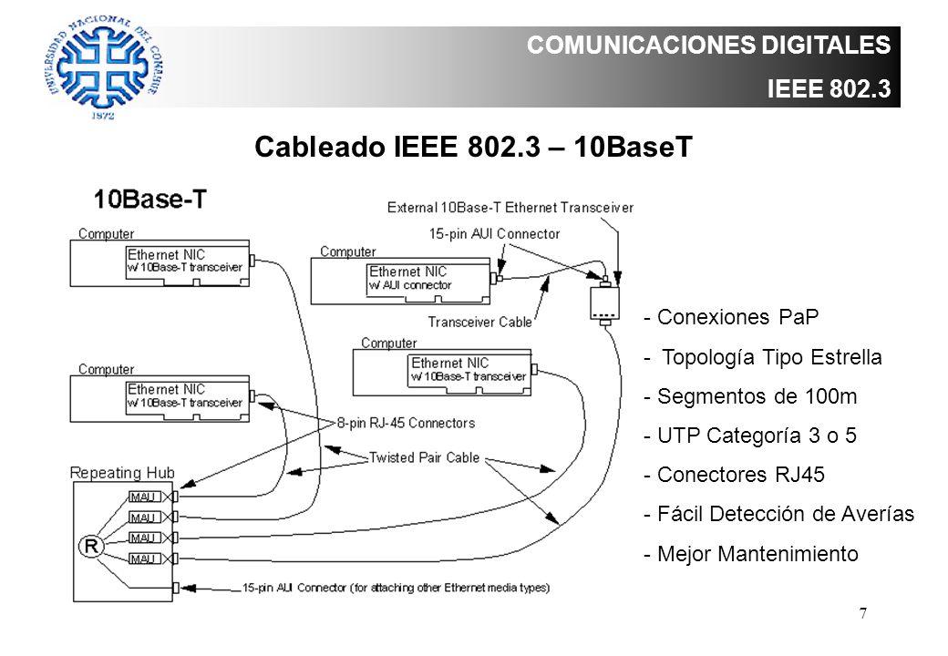7 COMUNICACIONES DIGITALES IEEE 802.3 Cableado IEEE 802.3 – 10BaseT - Conexiones PaP -Topología Tipo Estrella - Segmentos de 100m - UTP Categoría 3 o