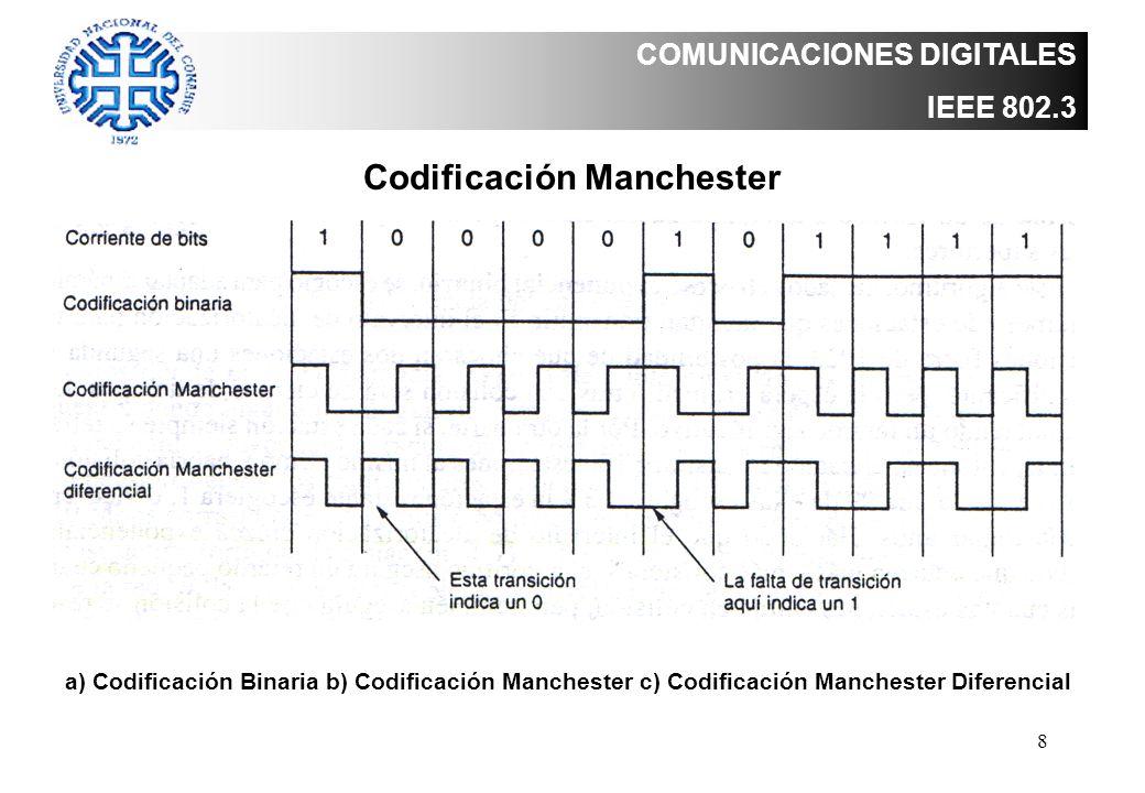 8 COMUNICACIONES DIGITALES IEEE 802.3 Codificación Manchester a) Codificación Binaria b) Codificación Manchester c) Codificación Manchester Diferencia