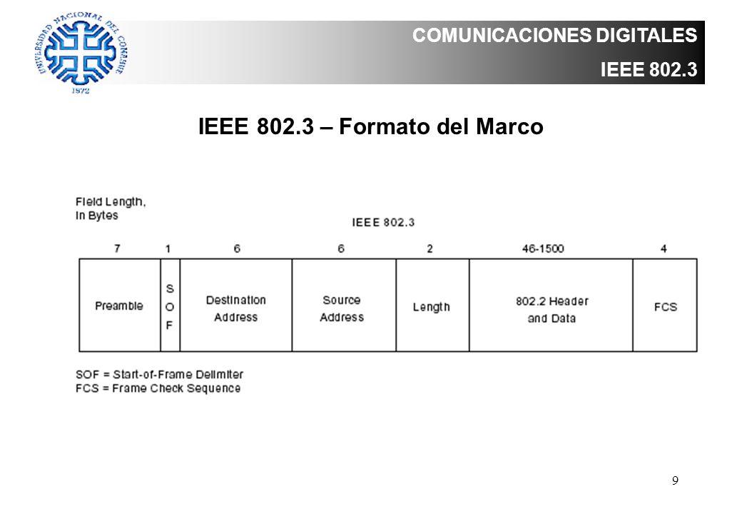 10 COMUNICACIONES DIGITALES IEEE 802.3 Algoritmo de Retroceso Exponencial Binario Objetivo: Adaptar Dinámicamente el Número de Estaciones que intentan transmitir.