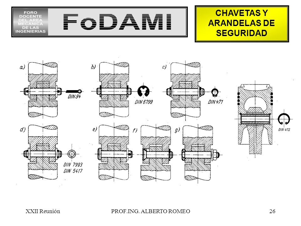 XXII ReuniónPROF.ING. ALBERTO ROMEO26 CHAVETAS Y ARANDELAS DE SEGURIDAD