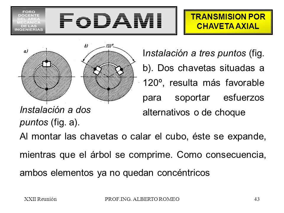 XXII ReuniónPROF.ING.ALBERTO ROMEO43 TRANSMISION POR CHAVETA AXIAL Instalación a tres puntos (fig.