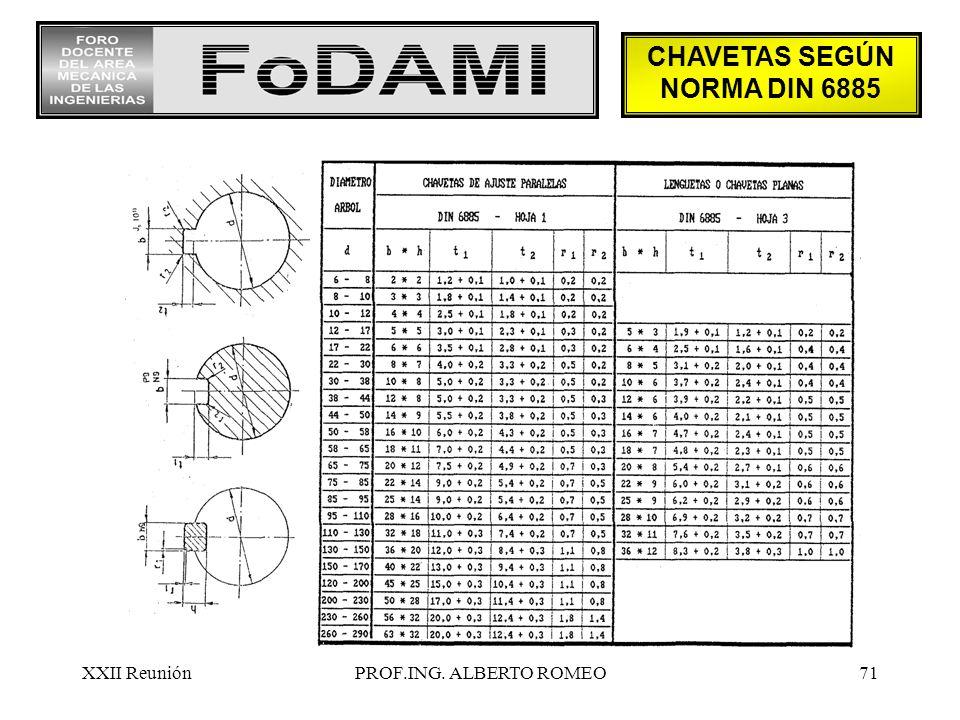 XXII ReuniónPROF.ING. ALBERTO ROMEO71 CHAVETAS SEGÚN NORMA DIN 6885