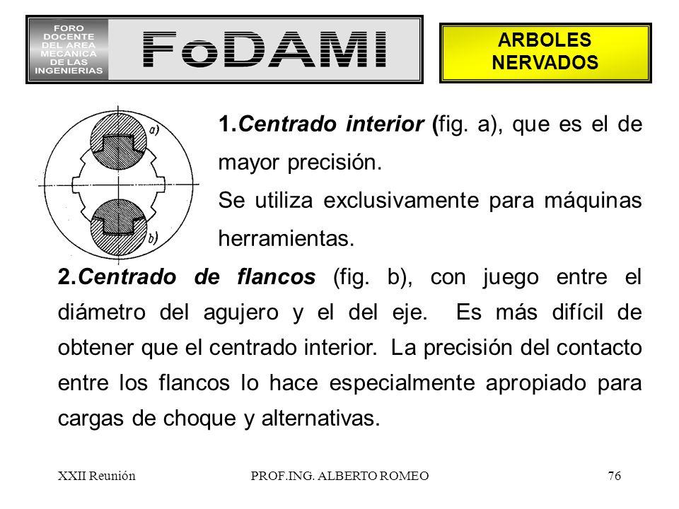 XXII ReuniónPROF.ING.ALBERTO ROMEO76 ARBOLES NERVADOS 1.Centrado interior (fig.