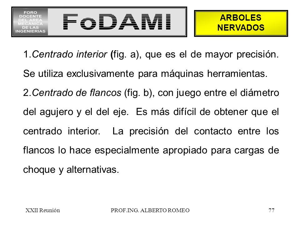 XXII ReuniónPROF.ING.ALBERTO ROMEO77 ARBOLES NERVADOS 1.Centrado interior (fig.