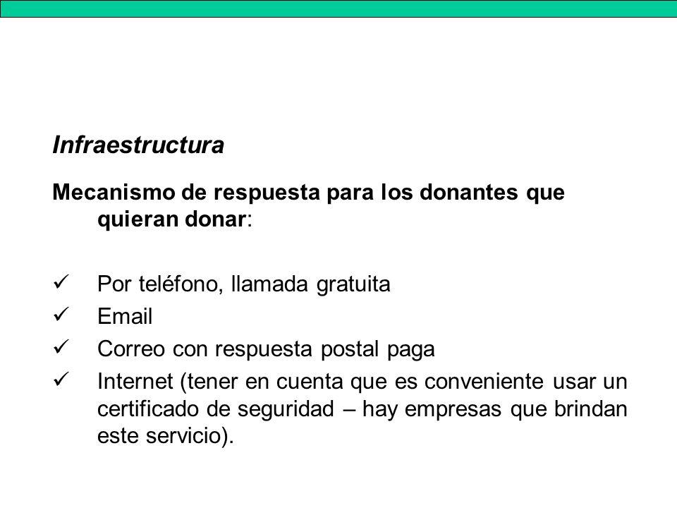Infraestructura Mecanismo de respuesta para los donantes que quieran donar: Por teléfono, llamada gratuita Email Correo con respuesta postal paga Internet (tener en cuenta que es conveniente usar un certificado de seguridad – hay empresas que brindan este servicio).