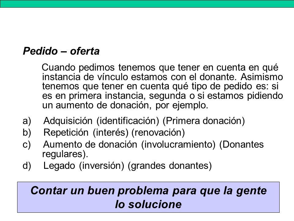 Pedido – oferta Cuando pedimos tenemos que tener en cuenta en qué instancia de vínculo estamos con el donante.