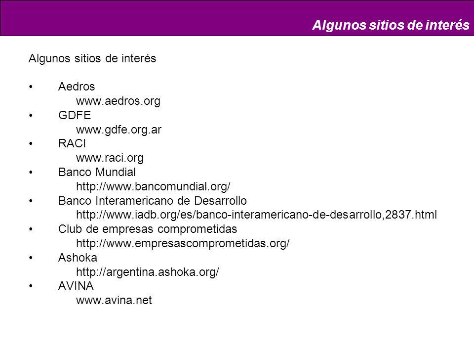 Algunos sitios de interés Aedros www.aedros.org GDFE www.gdfe.org.ar RACI www.raci.org Banco Mundial http://www.bancomundial.org/ Banco Interamericano de Desarrollo http://www.iadb.org/es/banco-interamericano-de-desarrollo,2837.html Club de empresas comprometidas http://www.empresascomprometidas.org/ Ashoka http://argentina.ashoka.org/ AVINA www.avina.net Algunos sitios de interés