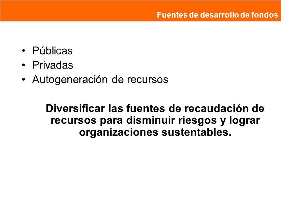 Públicas Privadas Autogeneración de recursos Diversificar las fuentes de recaudación de recursos para disminuir riesgos y lograr organizaciones sustentables.