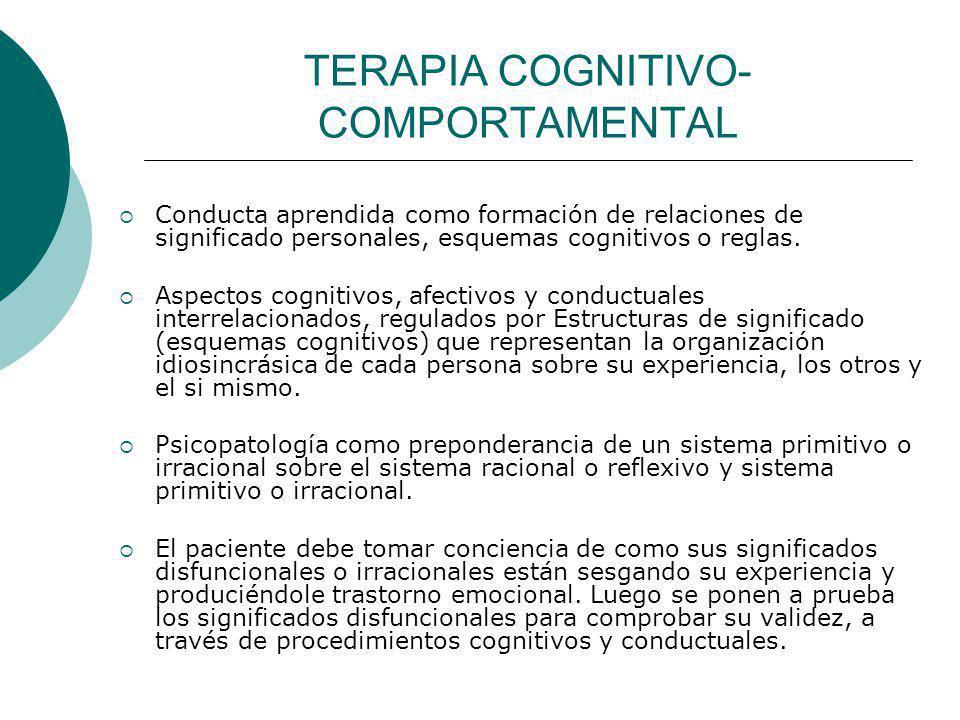 TERAPIA COGNITIVO- COMPORTAMENTAL Conducta aprendida como formación de relaciones de significado personales, esquemas cognitivos o reglas. Aspectos co