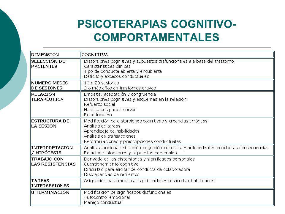 PSICOTERAPIAS COGNITIVO- COMPORTAMENTALES 4.PSICOTERAPIA COGNITIVA Y OTRAS ORIENTACIONES PSICOTERAPÉUTICAS. SEMEJANZAS Y DIFERENCIAS