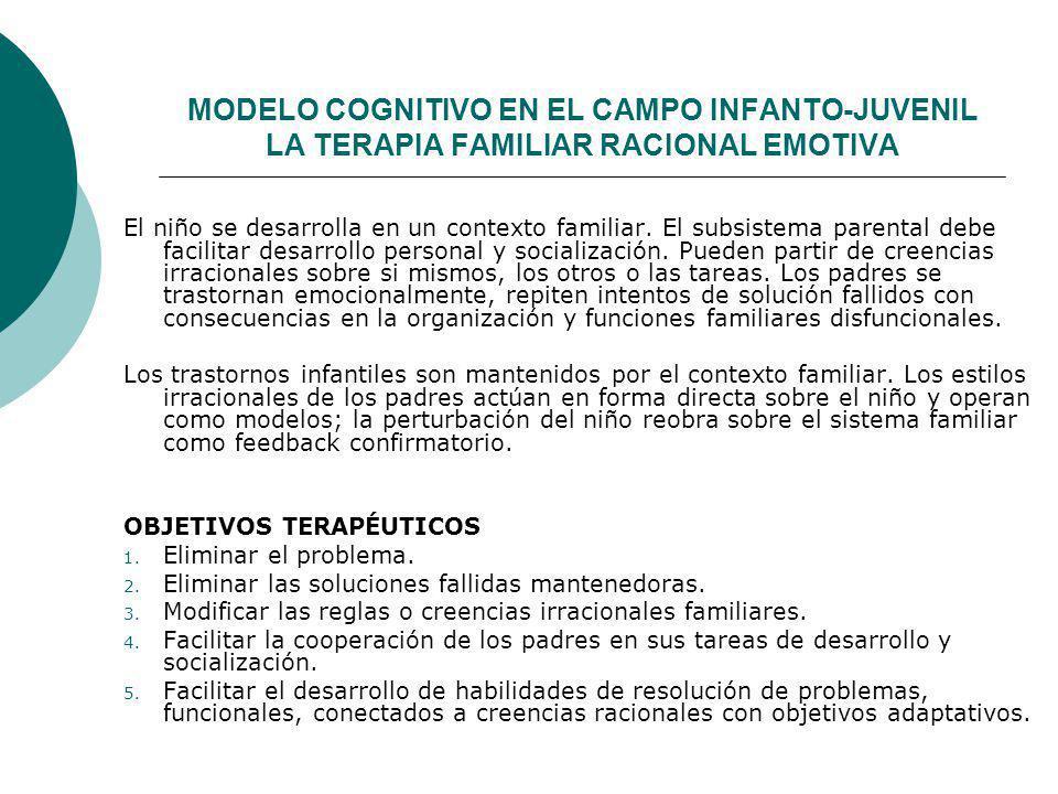 MODELO COGNITIVO EN EL CAMPO INFANTO-JUVENIL LA TERAPIA FAMILIAR RACIONAL EMOTIVA El niño se desarrolla en un contexto familiar. El subsistema parenta