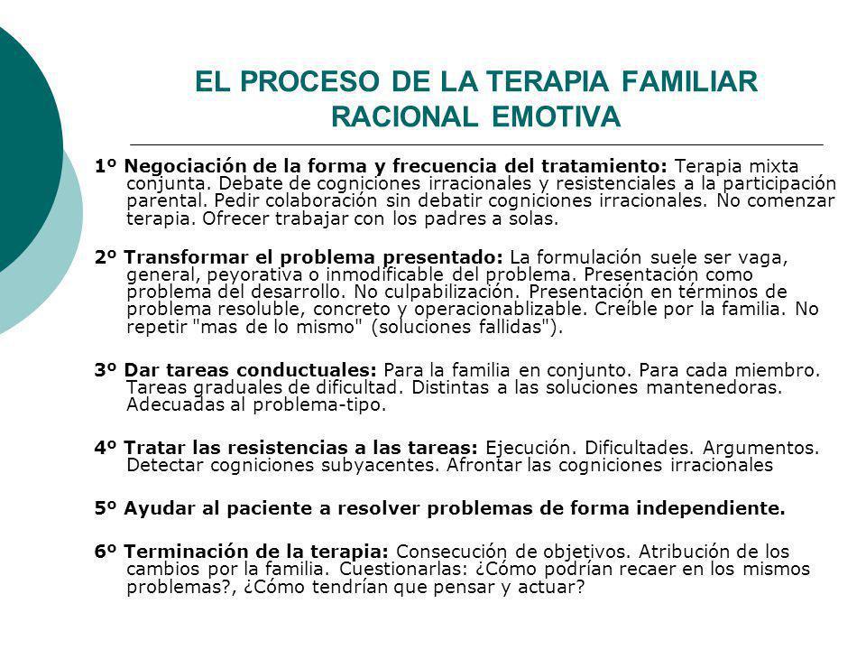 EL PROCESO DE LA TERAPIA FAMILIAR RACIONAL EMOTIVA 1º Negociación de la forma y frecuencia del tratamiento: Terapia mixta conjunta. Debate de cognicio