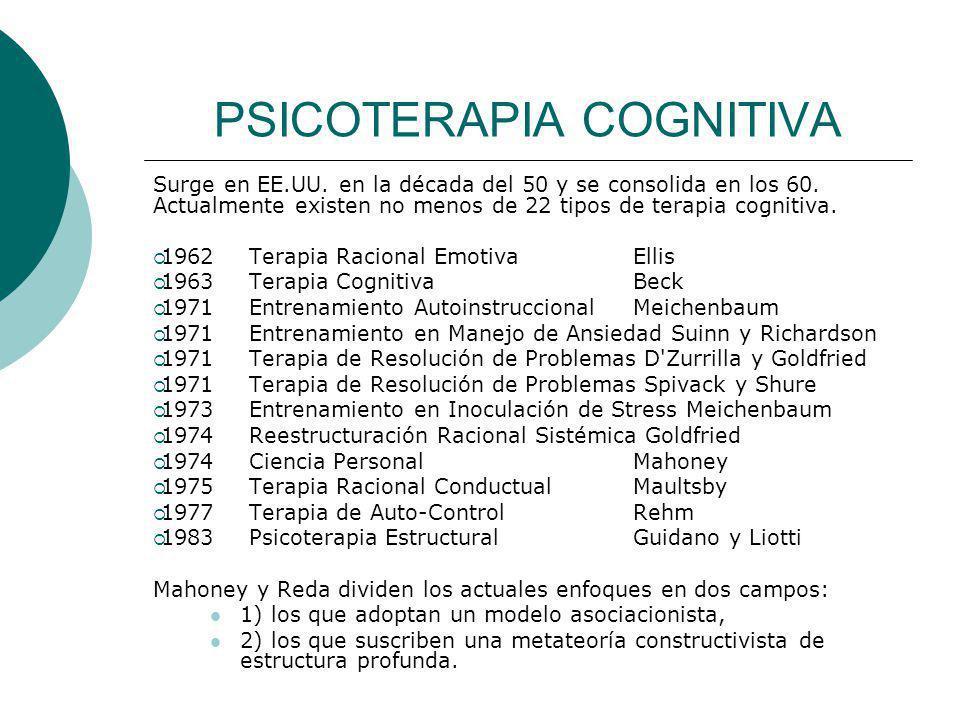 PSICOTERAPIA COGNITIVA Surge en EE.UU. en la década del 50 y se consolida en los 60. Actualmente existen no menos de 22 tipos de terapia cognitiva. 19