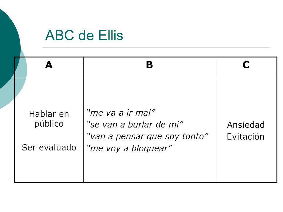 ABC de Ellis ABC Hablar en público Ser evaluado me va a ir mal se van a burlar de mi van a pensar que soy tonto me voy a bloquear Ansiedad Evitación