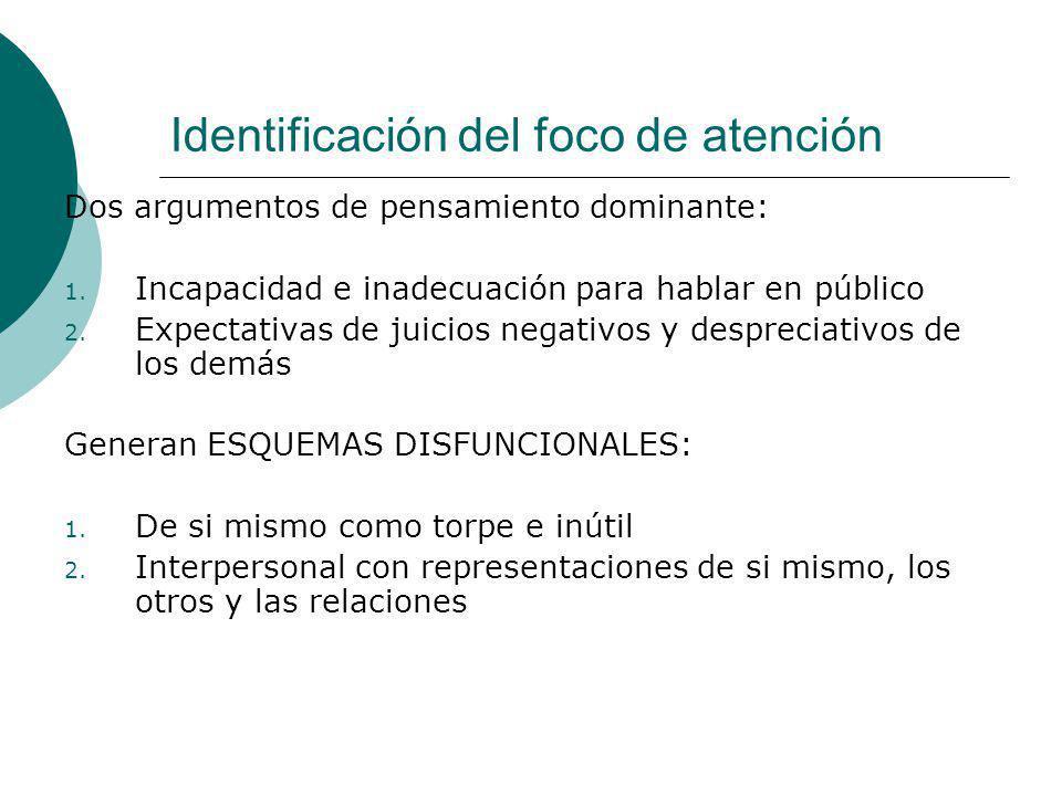 Identificación del foco de atención Dos argumentos de pensamiento dominante: 1. Incapacidad e inadecuación para hablar en público 2. Expectativas de j