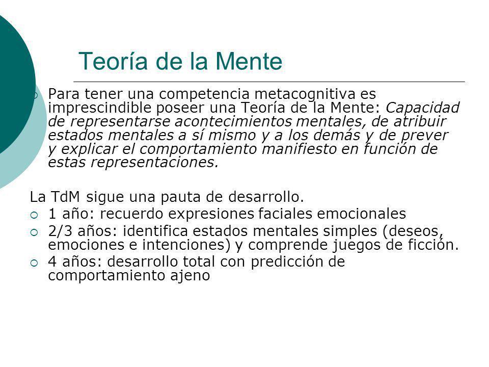 Teoría de la Mente Para tener una competencia metacognitiva es imprescindible poseer una Teoría de la Mente: Capacidad de representarse acontecimiento