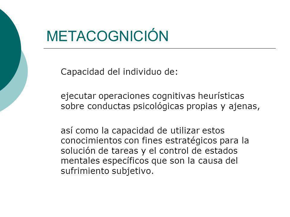 METACOGNICIÓN Capacidad del individuo de: ejecutar operaciones cognitivas heurísticas sobre conductas psicológicas propias y ajenas, así como la capac