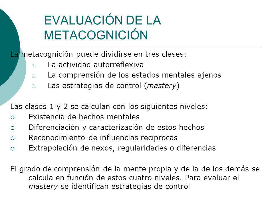 EVALUACIÓN DE LA METACOGNICIÓN La metacognición puede dividirse en tres clases: 1. La actividad autorreflexiva 2. La comprensión de los estados mental