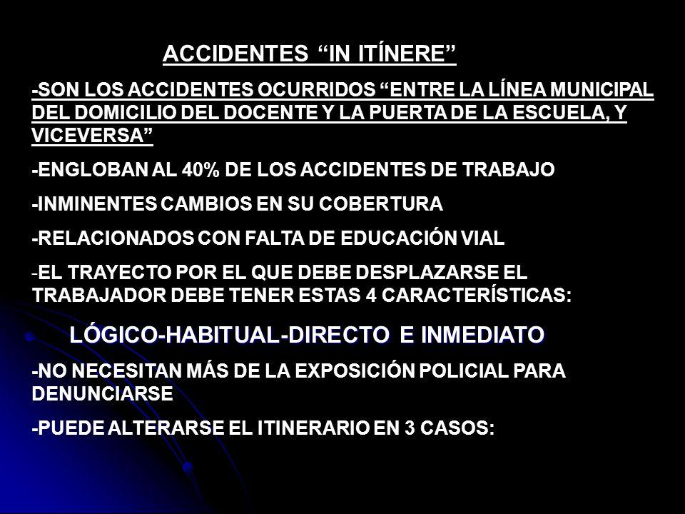 ACCIDENTES IN ITÍNERE -SON LOS ACCIDENTES OCURRIDOS ENTRE LA LÍNEA MUNICIPAL DEL DOMICILIO DEL DOCENTE Y LA PUERTA DE LA ESCUELA, Y VICEVERSA -ENGLOBA
