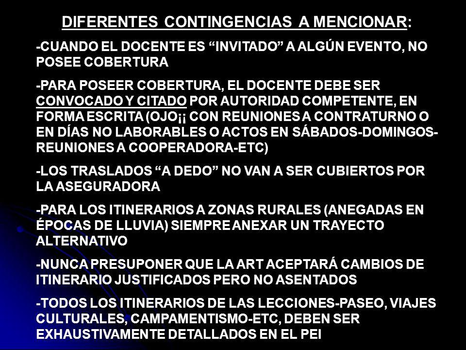 DIFERENTES CONTINGENCIAS A MENCIONAR: -CUANDO EL DOCENTE ES INVITADO A ALGÚN EVENTO, NO POSEE COBERTURA -PARA POSEER COBERTURA, EL DOCENTE DEBE SER CO