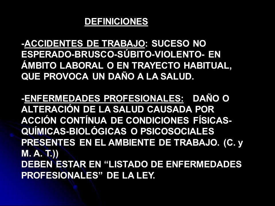 DEFINICIONES -ACCIDENTES DE TRABAJO: SUCESO NO ESPERADO-BRUSCO-SÚBITO-VIOLENTO- EN ÁMBITO LABORAL O EN TRAYECTO HABITUAL, QUE PROVOCA UN DAÑO A LA SAL
