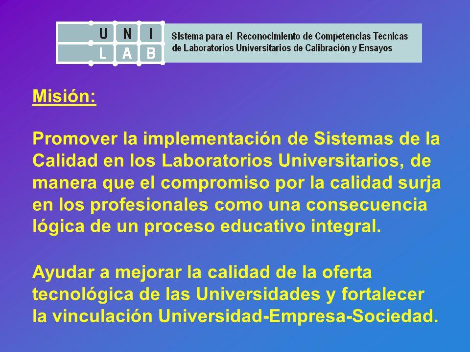 Misión: Ayudar a mejorar la calidad de la oferta tecnológica de las Universidades y fortalecer la vinculación Universidad-Empresa-Sociedad.