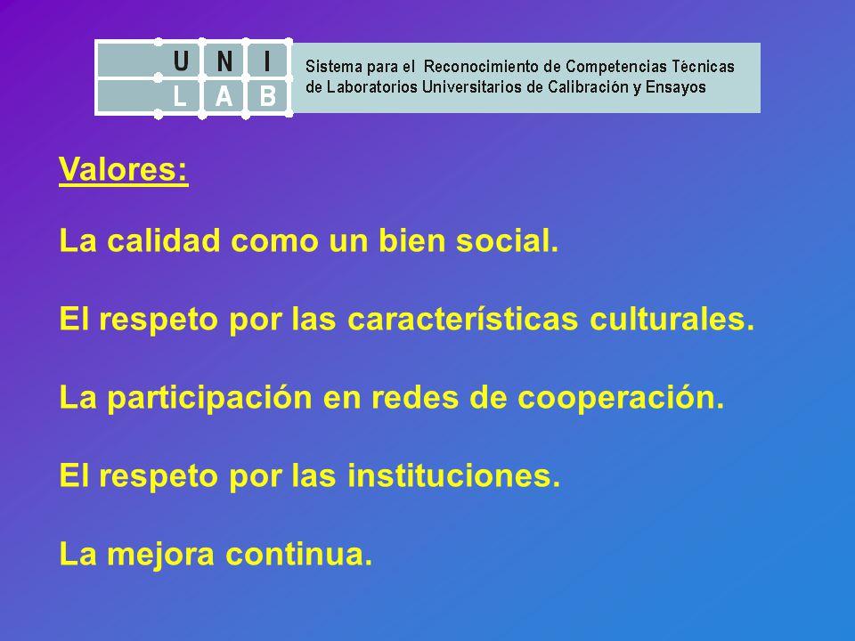 Valores: La calidad como un bien social. El respeto por las características culturales.