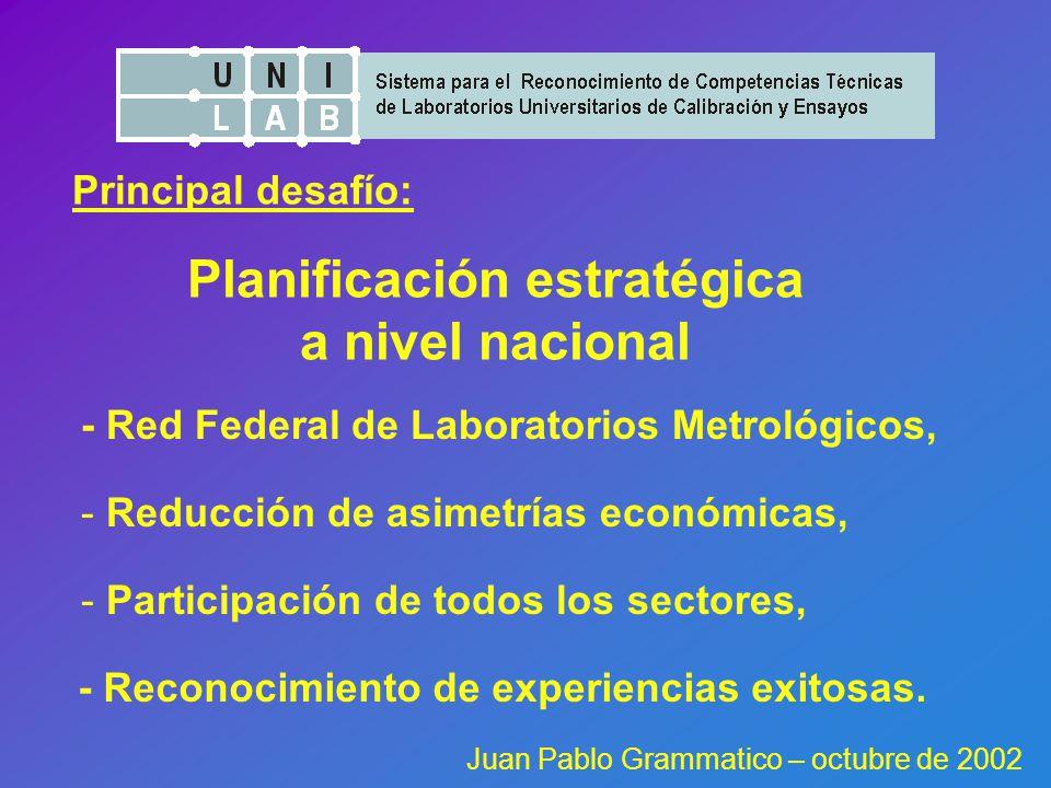 Principal desafío: - Red Federal de Laboratorios Metrológicos, - Reducción de asimetrías económicas, - Participación de todos los sectores, Planificación estratégica a nivel nacional - Reconocimiento de experiencias exitosas.