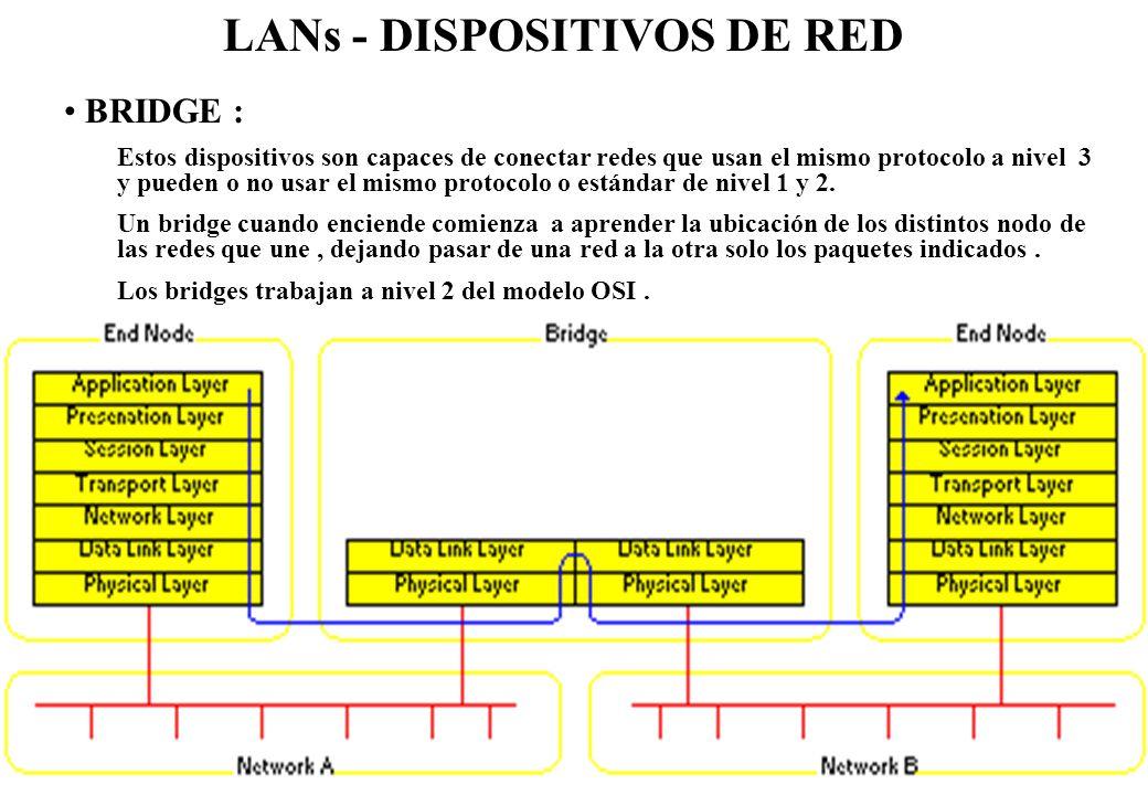 LANs - DISPOSITIVOS DE RED BRIDGE : Estos dispositivos son capaces de conectar redes que usan el mismo protocolo a nivel 3 y pueden o no usar el mismo
