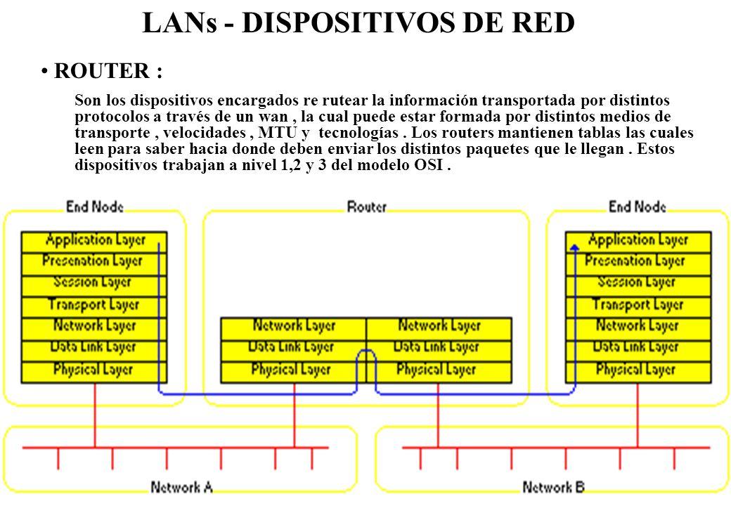 LANs - DISPOSITIVOS DE RED ROUTER : Son los dispositivos encargados re rutear la información transportada por distintos protocolos a través de un wan,