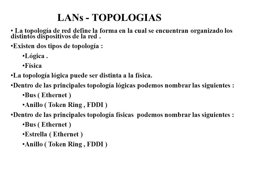 LANs - TOPOLOGIAS La topología de red define la forma en la cual se encuentran organizado los distintos dispositivos de la red. Existen dos tipos de t