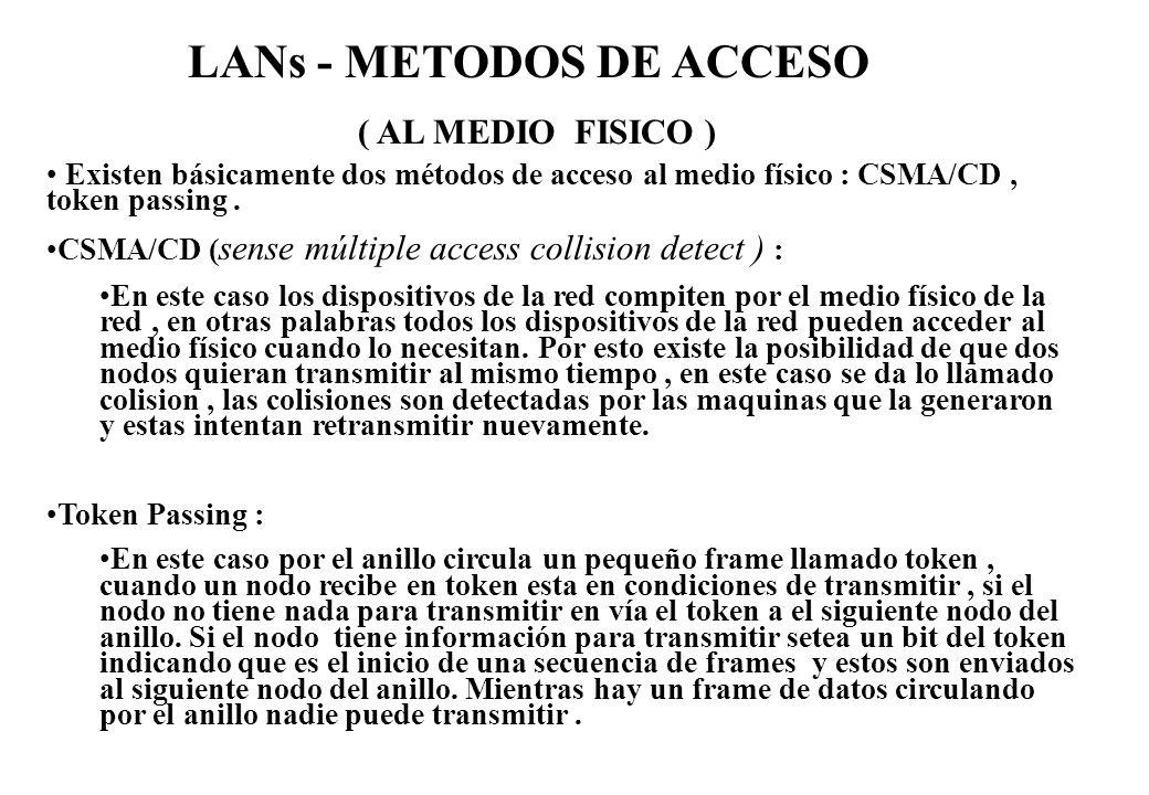 LANs - METODOS DE ACCESO ( AL MEDIO FISICO ) Existen básicamente dos métodos de acceso al medio físico : CSMA/CD, token passing. CSMA/CD ( sense múlti