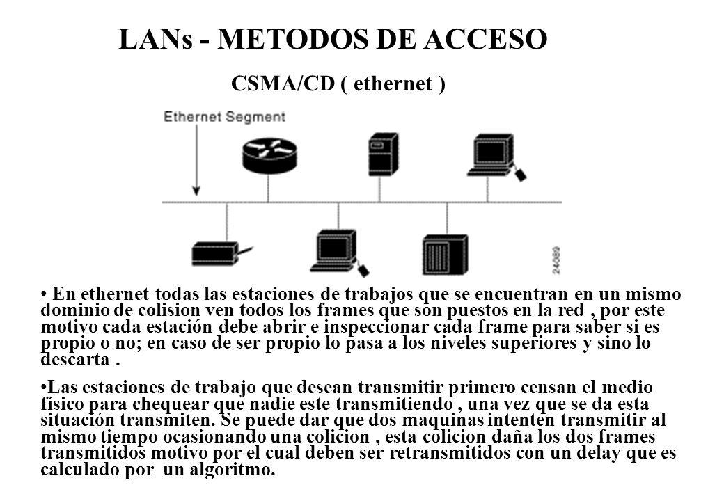 LANs - METODOS DE ACCESO CSMA/CD ( ethernet ) En ethernet todas las estaciones de trabajos que se encuentran en un mismo dominio de colision ven todos