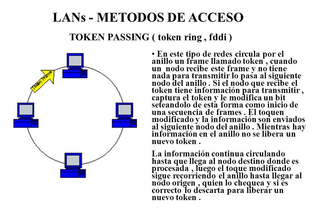 LANs - METODOS DE ACCESO TOKEN PASSING ( token ring, fddi ) En este tipo de redes circula por el anillo un frame llamado token, cuando un nodo recibe