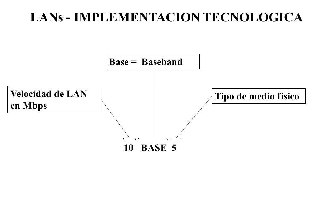 LANs - IMPLEMENTACION TECNOLOGICA 10 BASE 5 Velocidad de LAN en Mbps Base = Baseband Tipo de medio físico
