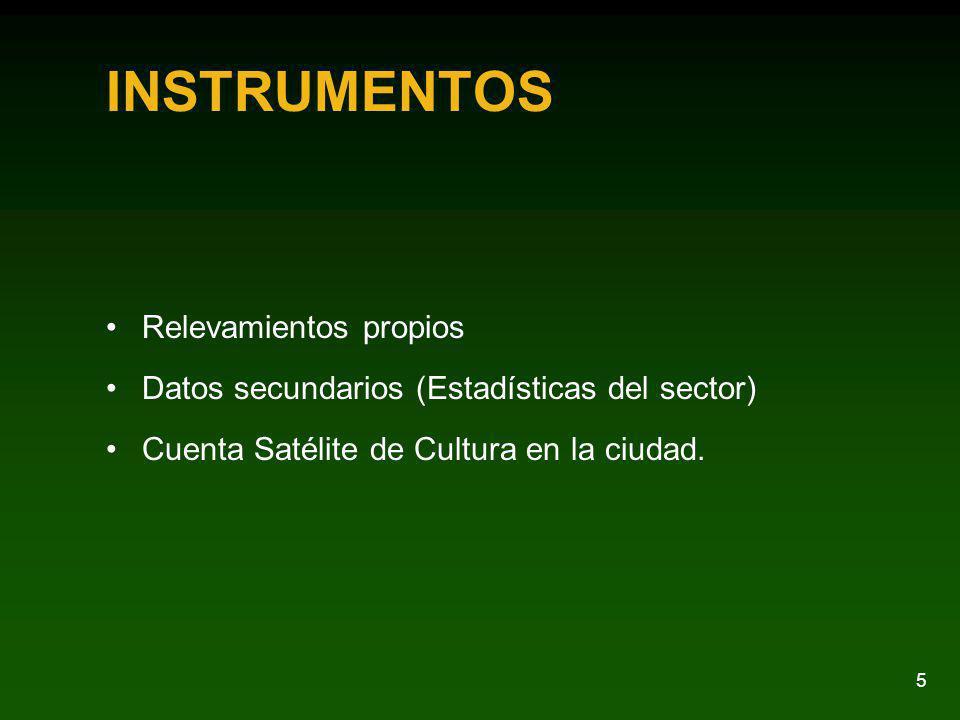 6 Sectores a analizar Primera etapa: Fonograma Cine Televisión Libro Publicaciones periódicas Video Radio Publicidad