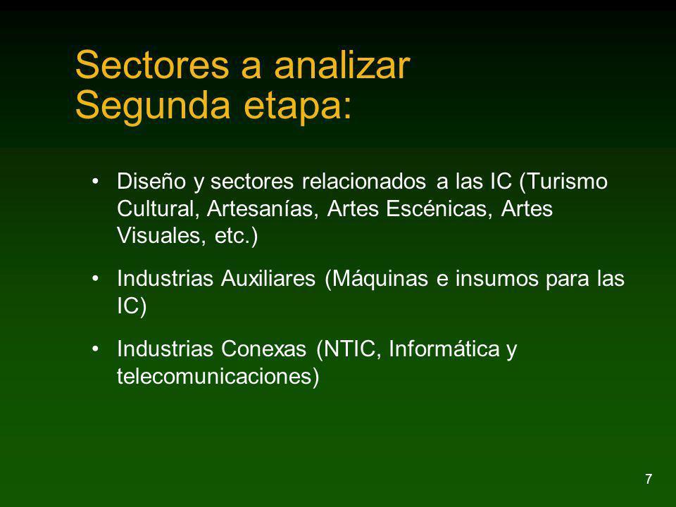 7 Sectores a analizar Segunda etapa: Diseño y sectores relacionados a las IC (Turismo Cultural, Artesanías, Artes Escénicas, Artes Visuales, etc.) Industrias Auxiliares (Máquinas e insumos para las IC) Industrias Conexas (NTIC, Informática y telecomunicaciones)