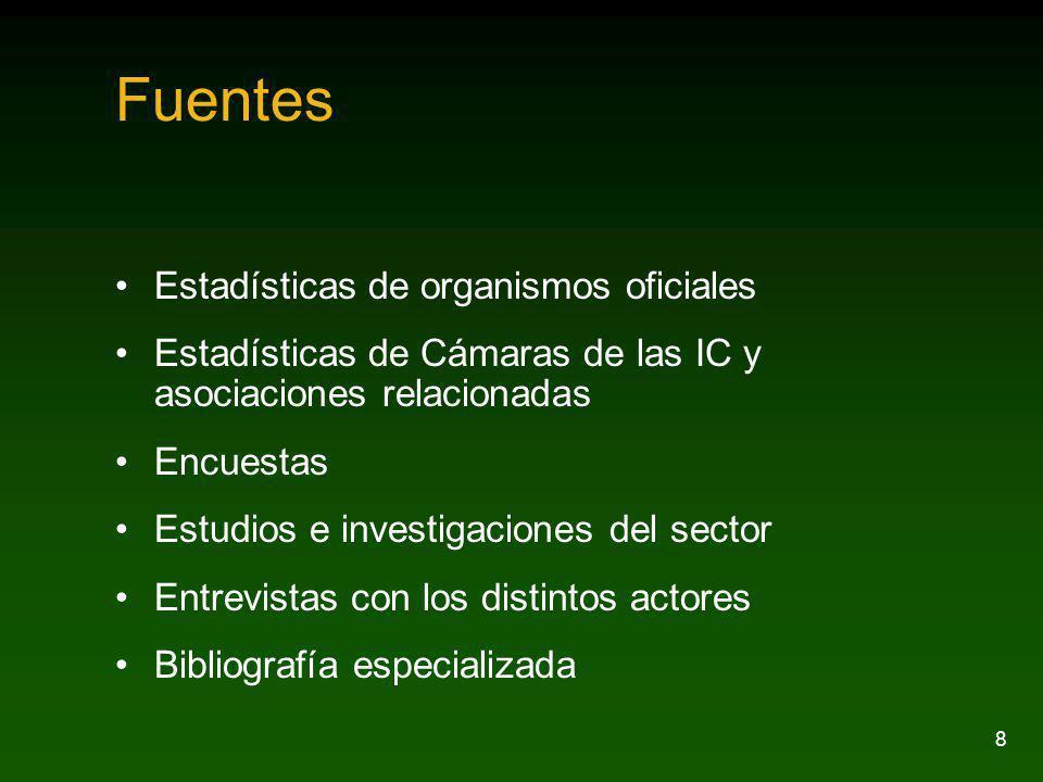 8 Fuentes Estadísticas de organismos oficiales Estadísticas de Cámaras de las IC y asociaciones relacionadas Encuestas Estudios e investigaciones del sector Entrevistas con los distintos actores Bibliografía especializada