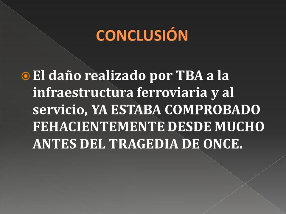 El daño realizado por TBA a la infraestructura ferroviaria y al servicio, YA ESTABA COMPROBADO FEHACIENTEMENTE DESDE MUCHO ANTES DEL TRAGEDIA DE ONCE.