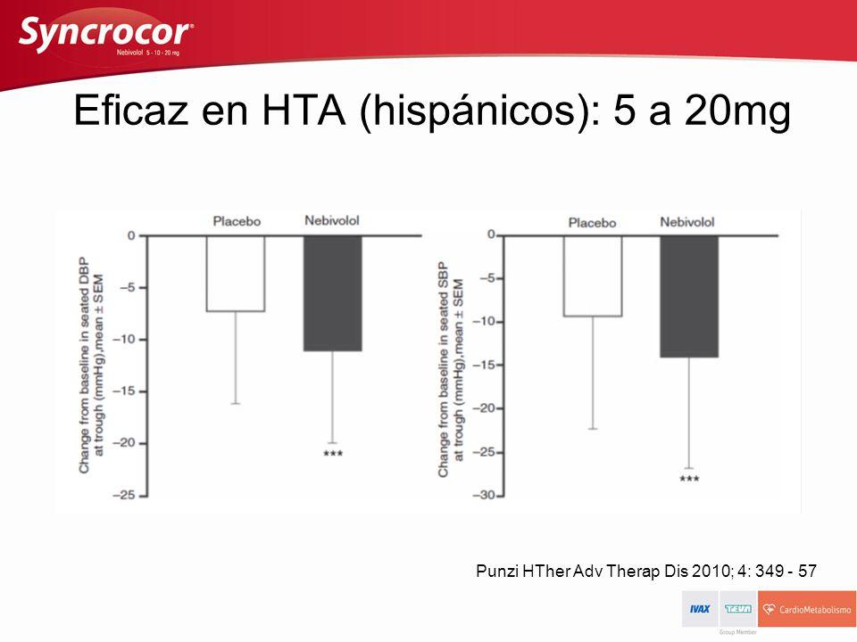 Eficaz en HTA (hispánicos): 5 a 20mg Punzi HTher Adv Therap Dis 2010; 4: 349 - 57