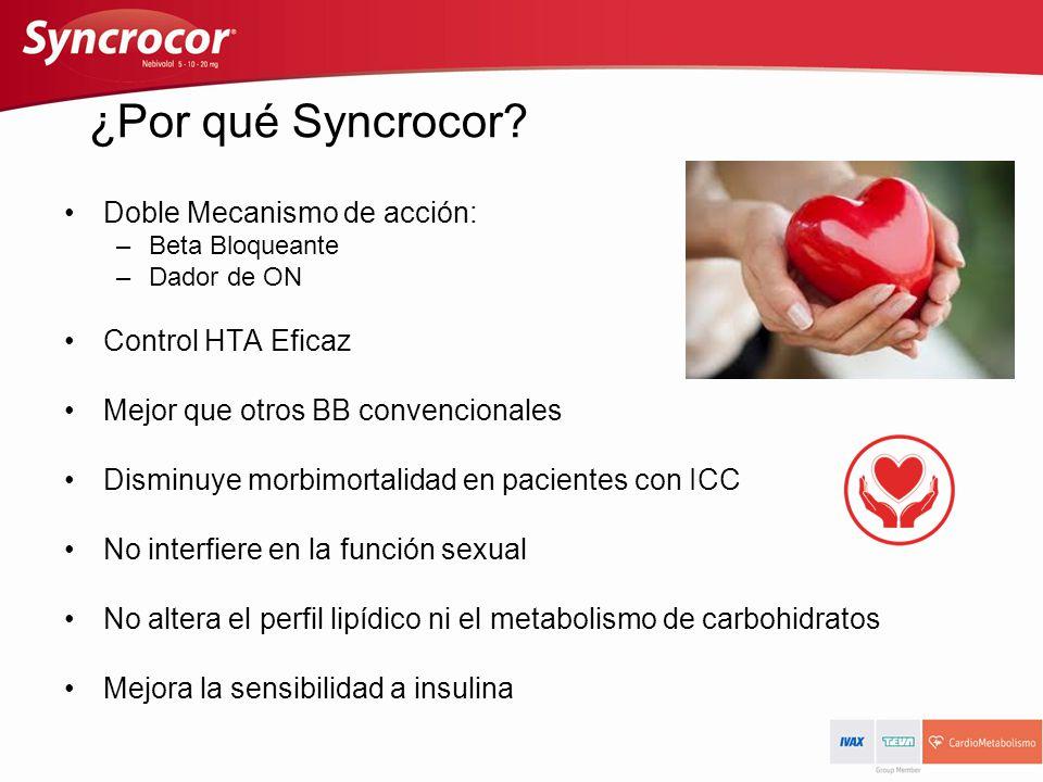 Doble Mecanismo de acción: –Beta Bloqueante –Dador de ON Control HTA Eficaz Mejor que otros BB convencionales Disminuye morbimortalidad en pacientes c