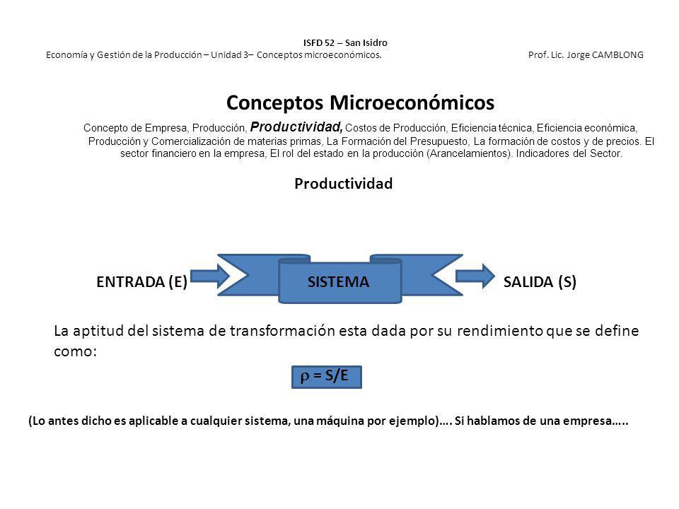ISFD 52 – San Isidro Economía y Gestión de la Producción – Unidad 3– Conceptos microeconómicos. Prof. Lic. Jorge CAMBLONG Productividad ENTRADA (E) SI