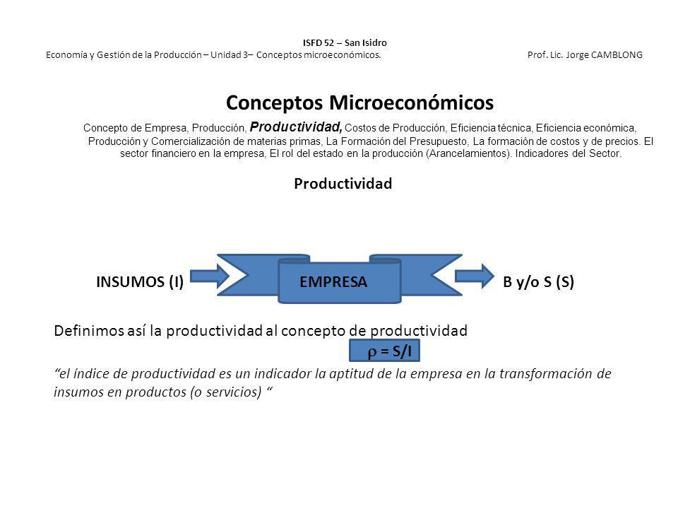 Productividad INSUMOS (I)EMPRESAB y/o S (S) Definimos así la productividad al concepto de productividad = S/I el índice de productividad es un indicad