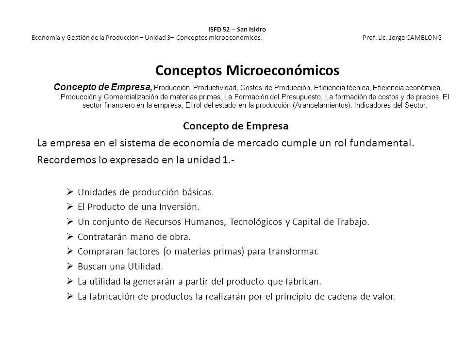 ISFD 52 – San Isidro Economía y Gestión de la Producción – Unidad 3– Conceptos microeconómicos. Prof. Lic. Jorge CAMBLONG Concepto de Empresa La empre