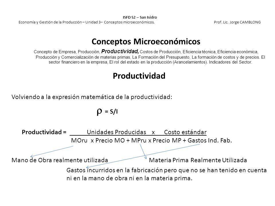 Productividad Volviendo a la expresión matemática de la productividad: = S/I Productividad = Unidades Producidas x Costo estándar MOru x Precio MO + M