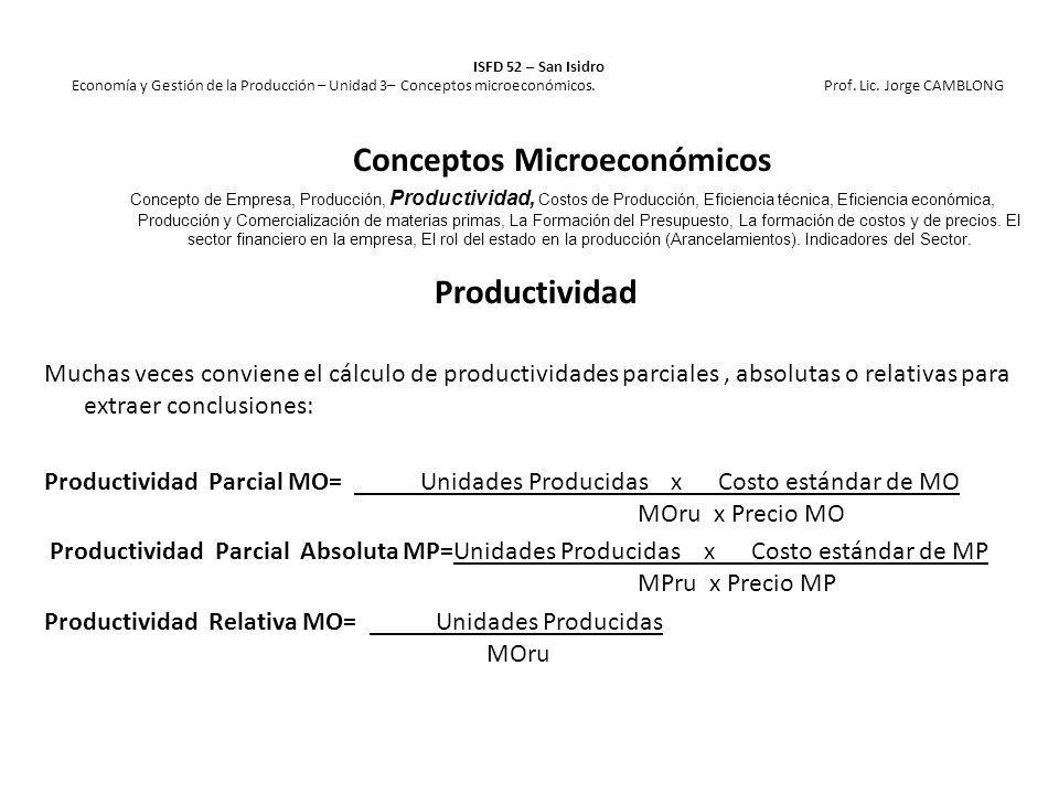 Productividad Muchas veces conviene el cálculo de productividades parciales, absolutas o relativas para extraer conclusiones: Productividad Parcial MO