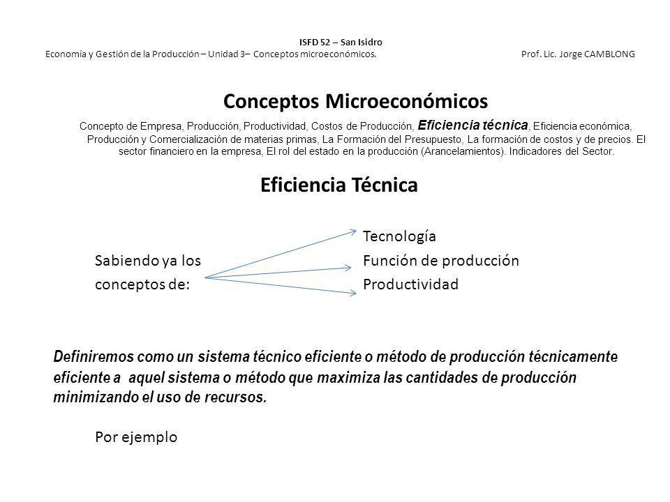 Eficiencia Técnica Tecnología Sabiendo ya losFunción de producción conceptos de:Productividad Definiremos como un sistema técnico eficiente o método d