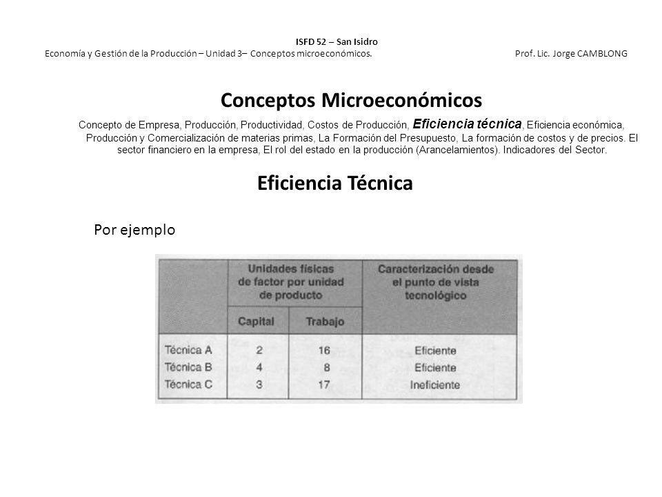Eficiencia Técnica Por ejemplo ISFD 52 – San Isidro Economía y Gestión de la Producción – Unidad 3– Conceptos microeconómicos. Prof. Lic. Jorge CAMBLO